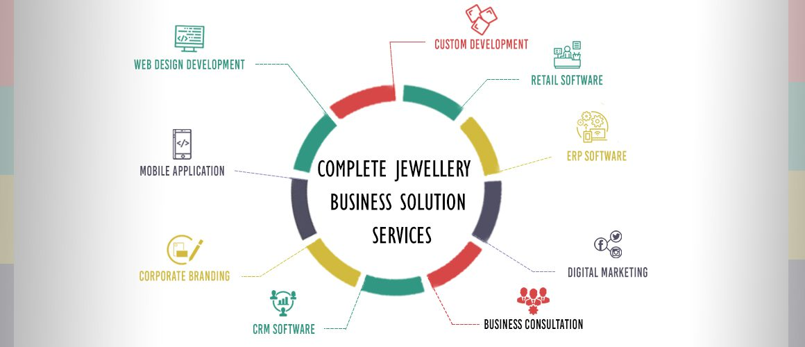 complete jewellery business solution services